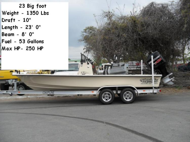 Research 2015 - Haynie Bay Boats - 23 Bigfoot on iboats com