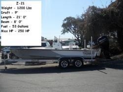 2015 Haynie Bay Boats Z-21