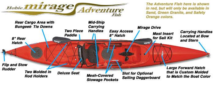 l_Hobie_Cat_Boats_-_Mirage_Adventure_Fish_2007_AI-255471_II-11563119