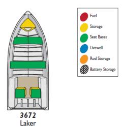 2015 - Mirrocraft Boats - 3672 Laker