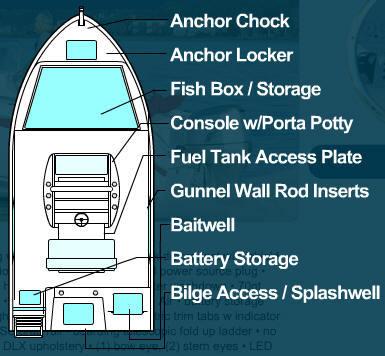 l_Sea_Chaser_Boats_1900_CC_2007_AI-245924_II-11380254