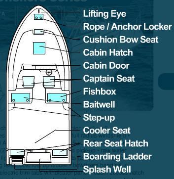 l_Sea_Chaser_Boats_2100_WA_2007_AI-245939_II-11381327