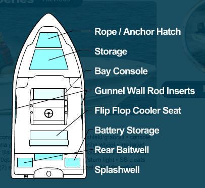 l_Sea_Chaser_Boats_-_170_Bay_Runner_2007_AI-245907_II-11380841