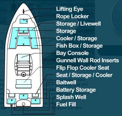 l_Sea_Chaser_Boats_-_230LX_Bay_Runner_2007_AI-246052_II-11383928