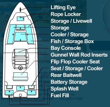 l_Sea_Chaser_Boats_-_245LX_Bay_Runner_2007_AI-246071_II-11384273