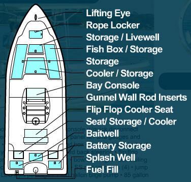 l_Sea_Chaser_Boats_-_250LX_Bay_Runner_2007_AI-246093_II-11384501