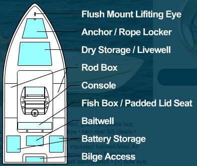 l_Sea_Chaser_Boats_-_180_Flats_2007_AI-246011_II-11382648