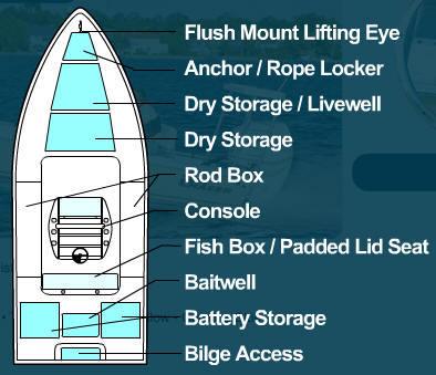 l_Sea_Chaser_Boats_-_200_Flats_2007_AI-246022_II-11383006