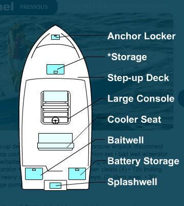 l_Sea_Chaser_Boats_1800_RG_2007_AI-245837_II-11380063