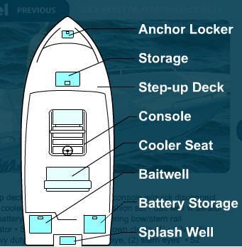 l_Sea_Chaser_Boats_1950_RG_2007_AI-245838_II-11380240