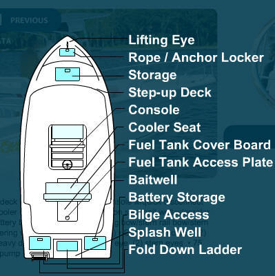 l_Sea_Chaser_Boats_2100_RG_2007_AI-245840_II-11380278