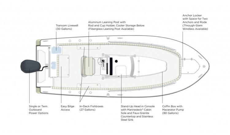 l_southport_deckplan_272te-1024x602