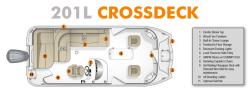 2018 - Southwind Boats - 201L Crossdeck