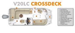 2018 - Southwind Boats - V20LC Crossdeck