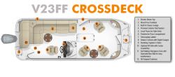 2018- Southwind Boats- V23FF Crossdeck
