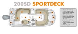 2019 - Southwind Boats - 200 SD