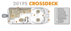 2019 - Southwind Boats - 201FS Crossdeck