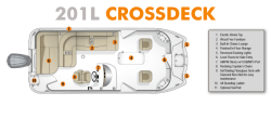 2019 - Southwind Boats - 201L Crossdeck