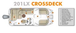 2019 - Southwind Boat s- 201LX Crossdeck