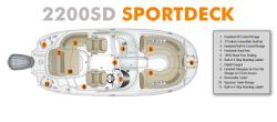 2019 - Southwind Boats - 2200 SD