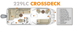 2019 - Southwind Boats - 229LC Crossdeck