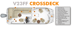 2019 - Southwind Boats - V23FF Crossdeck