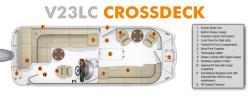 2019 - Southwind Boats - V23LC Crossdeck