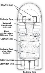 2010 carolina skiff boats research on tracker wiring diagram, trojan wiring  diagram,