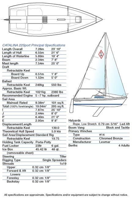 Research 2018 - Catalina Sailboats Catalina 22 Sport on