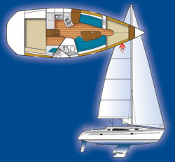 Catalina Sailboats 320mk II Wing Keel Cruising Sailboat Boat