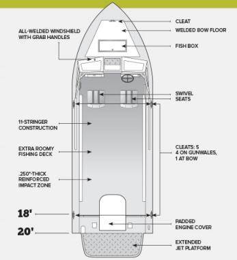 Hewescraft Wiring Diagram - 2006 Dodge Dakota Fuse Box Location -  foreman.2020ok-jiwa.jeanjaures37.frWiring Diagram Resource