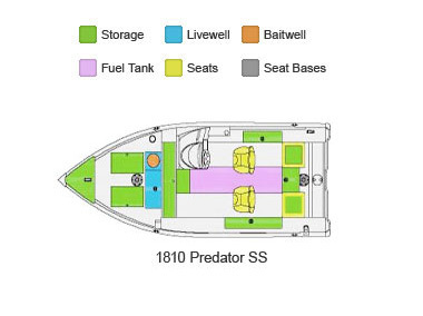 Research 2012 - Lund Boats - 1810 Predator SS on iboats com