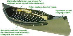 Radisson Canoes 16- Pointed Sportspal 2007