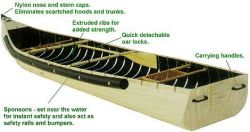 Radisson Canoes 16- Transom Sportspal 2007