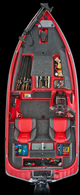 Research 2013 - Ranger Boats Ar