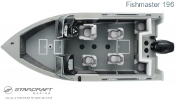 Starcraft Boats Fishmaster 196 Multi-Species Fishing Boat